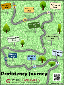 Proficiency Journey
