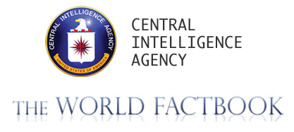 Image result for cia world factbook